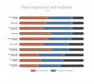 Trend importance Speakapfoto 300x267 - Interne Kommunikation und Social Enterprise