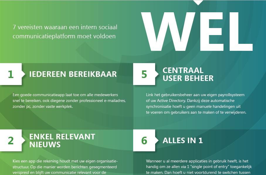 Afbeelding Infographic Interne Communicatie WEL - Horeca & Recreatie