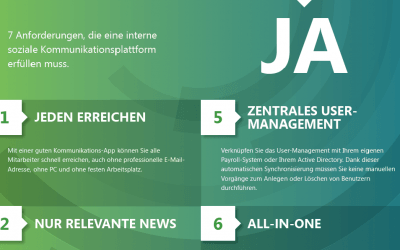 Infografik: 7 Anforderungen, die eine interne Kommunikations-App erfüllen sollte